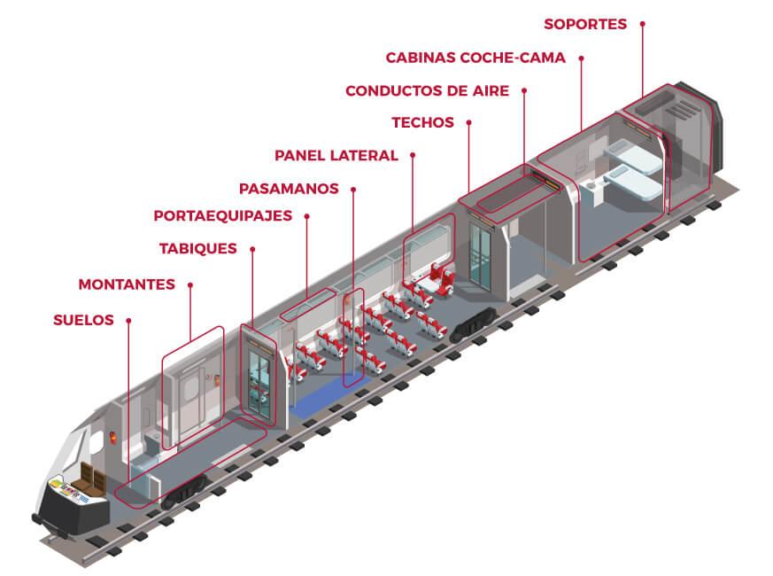 tren-componentes-ekide